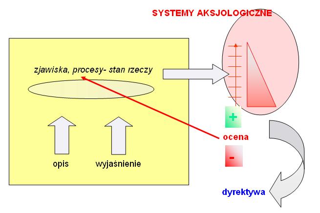 Rys.20 Konstrukcja diagnozy