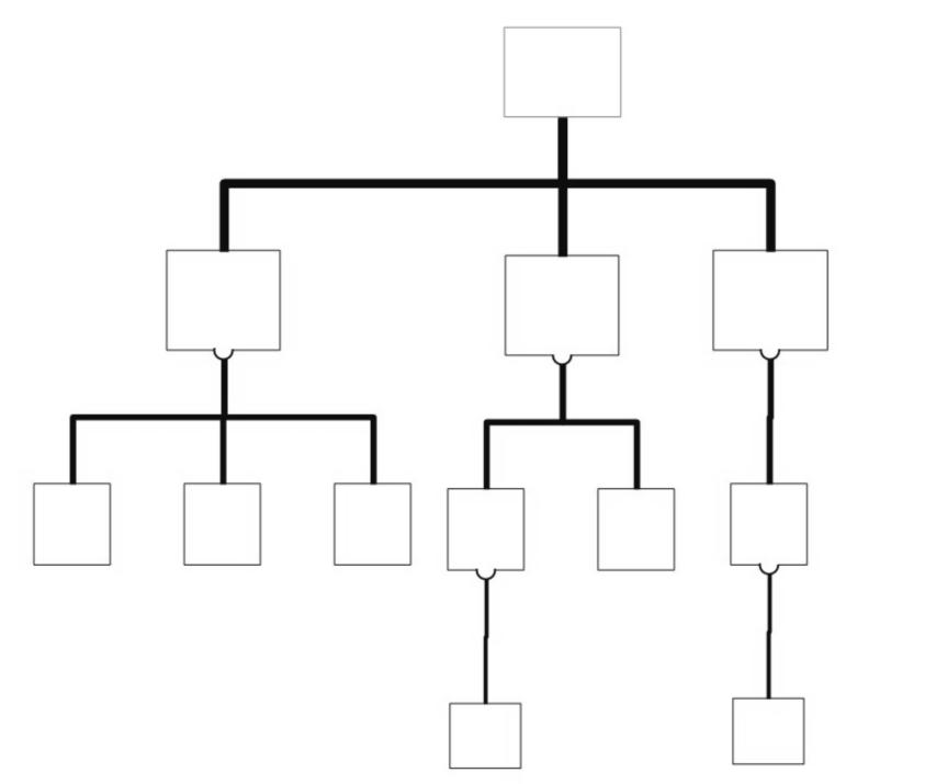Rys.8. Struktura hierarchiczna