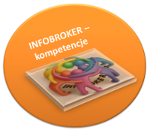 infobroker_kompetencje